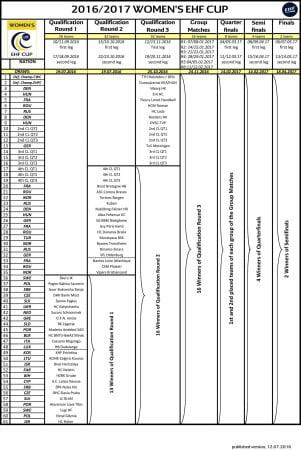 infografic_EHF