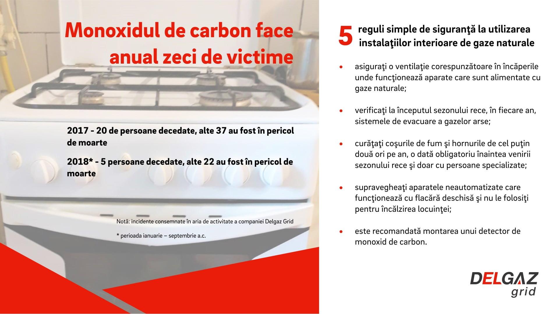 Monoxidul de carbon face anual zeci de victime. Cinci sfaturi simple care vă pot feri de tragedii