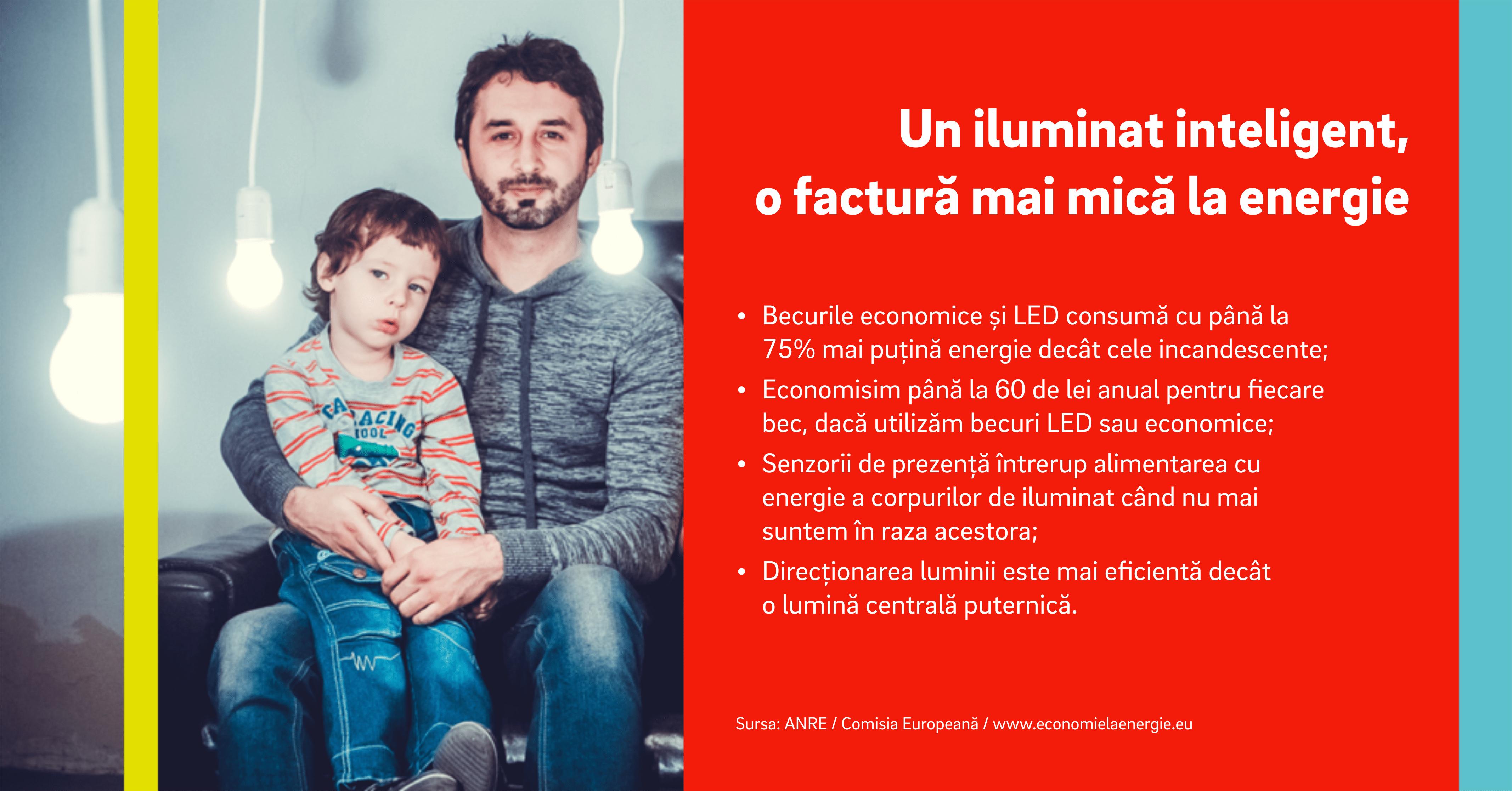 E.ON România: Cum îți poți reduce factura la energie cu ajutorul iluminatului inteligent