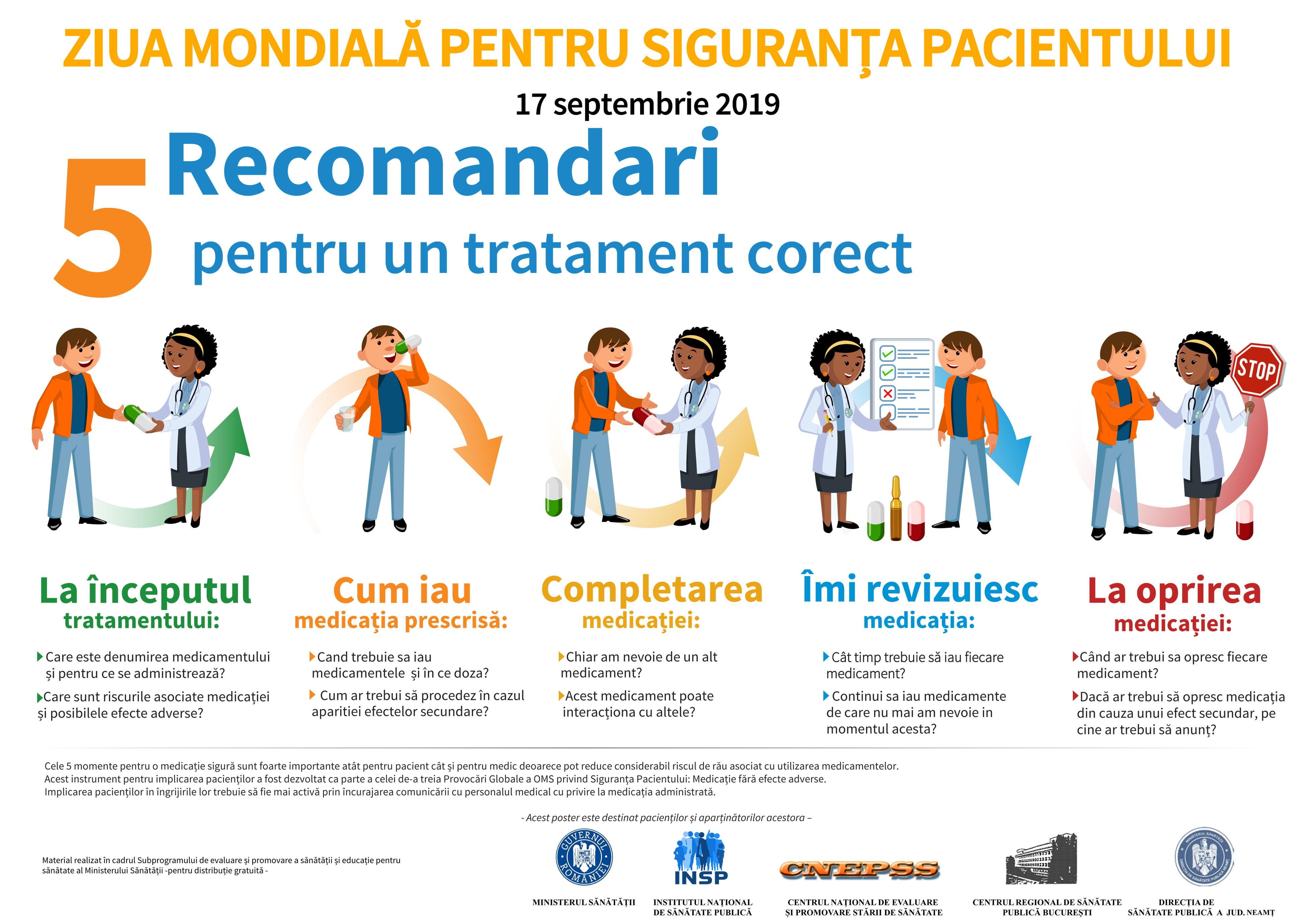 17 septembrie, Ziua Mondială pentru Siguranța Pacientului