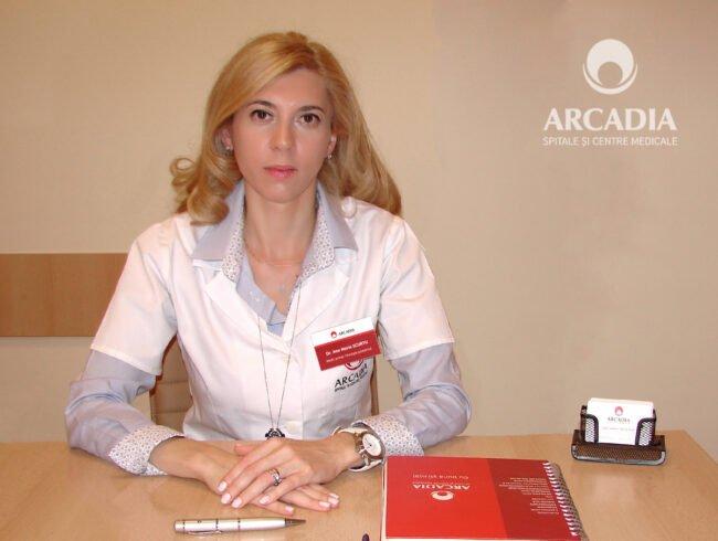 Dr. Ana Maria Scurtu