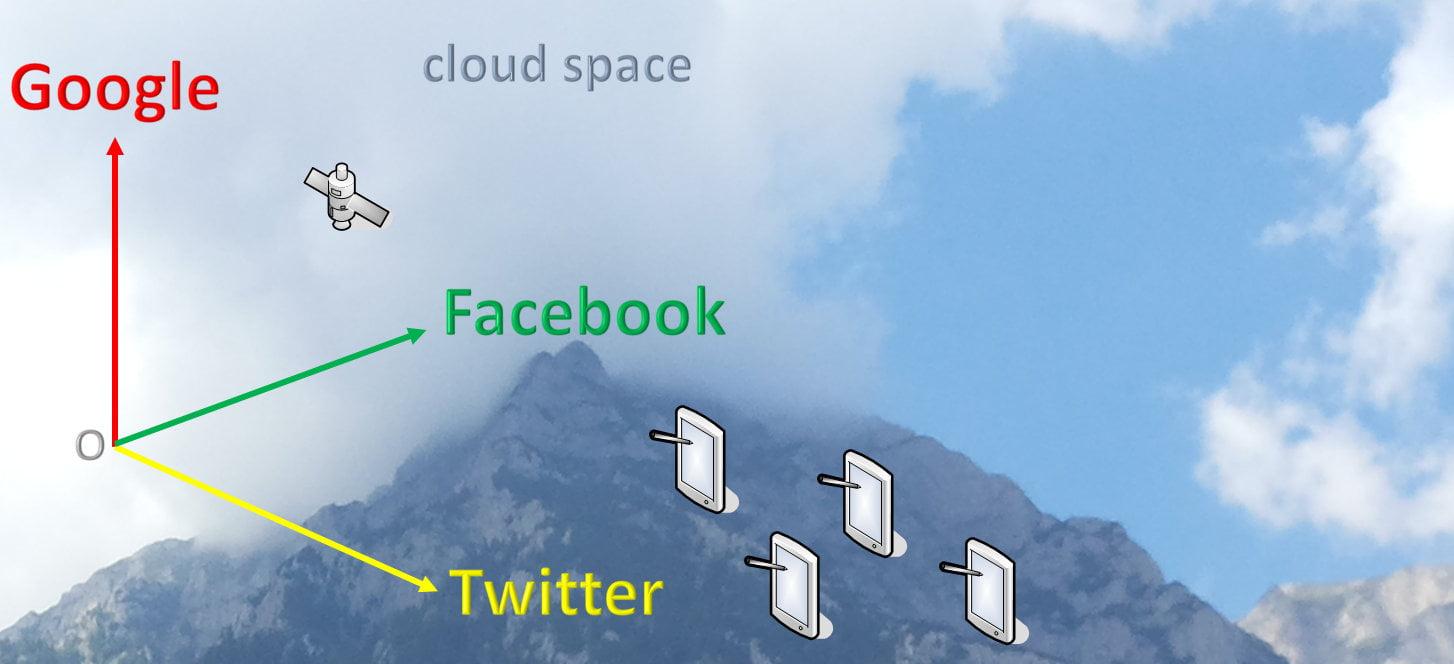 "OPINII – Dr. ing. Cristian Andriesei: ""Social media. Provocări și tendințe"""