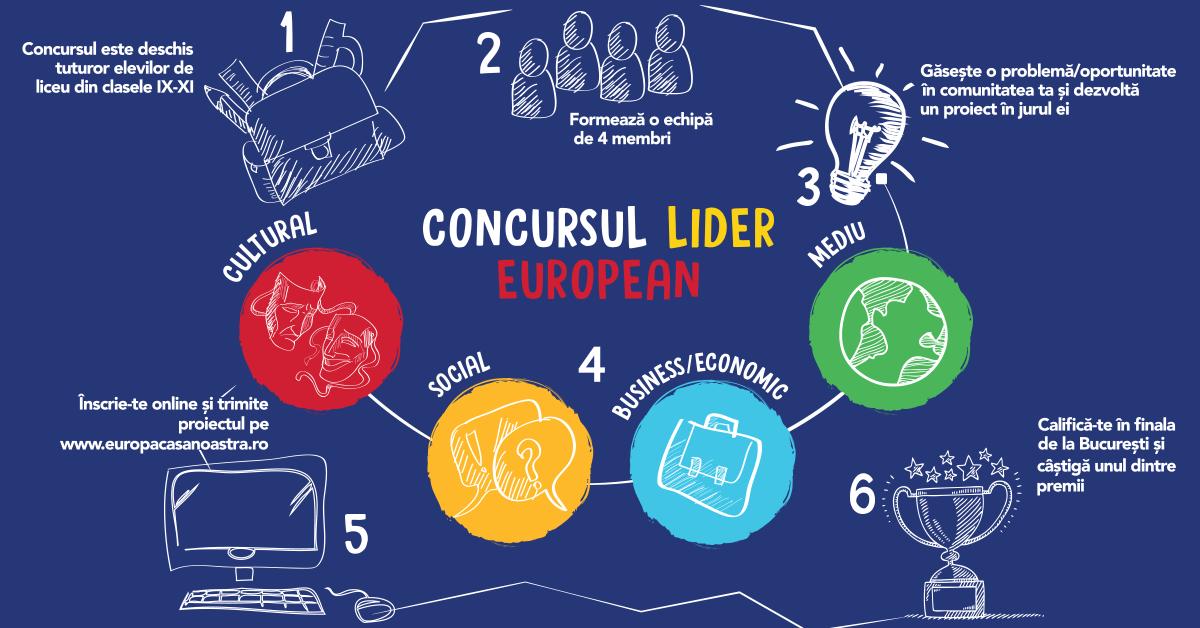 Încă cinci zile pentru înscrierea în concursul Lider European, dedicat elevilor de liceu