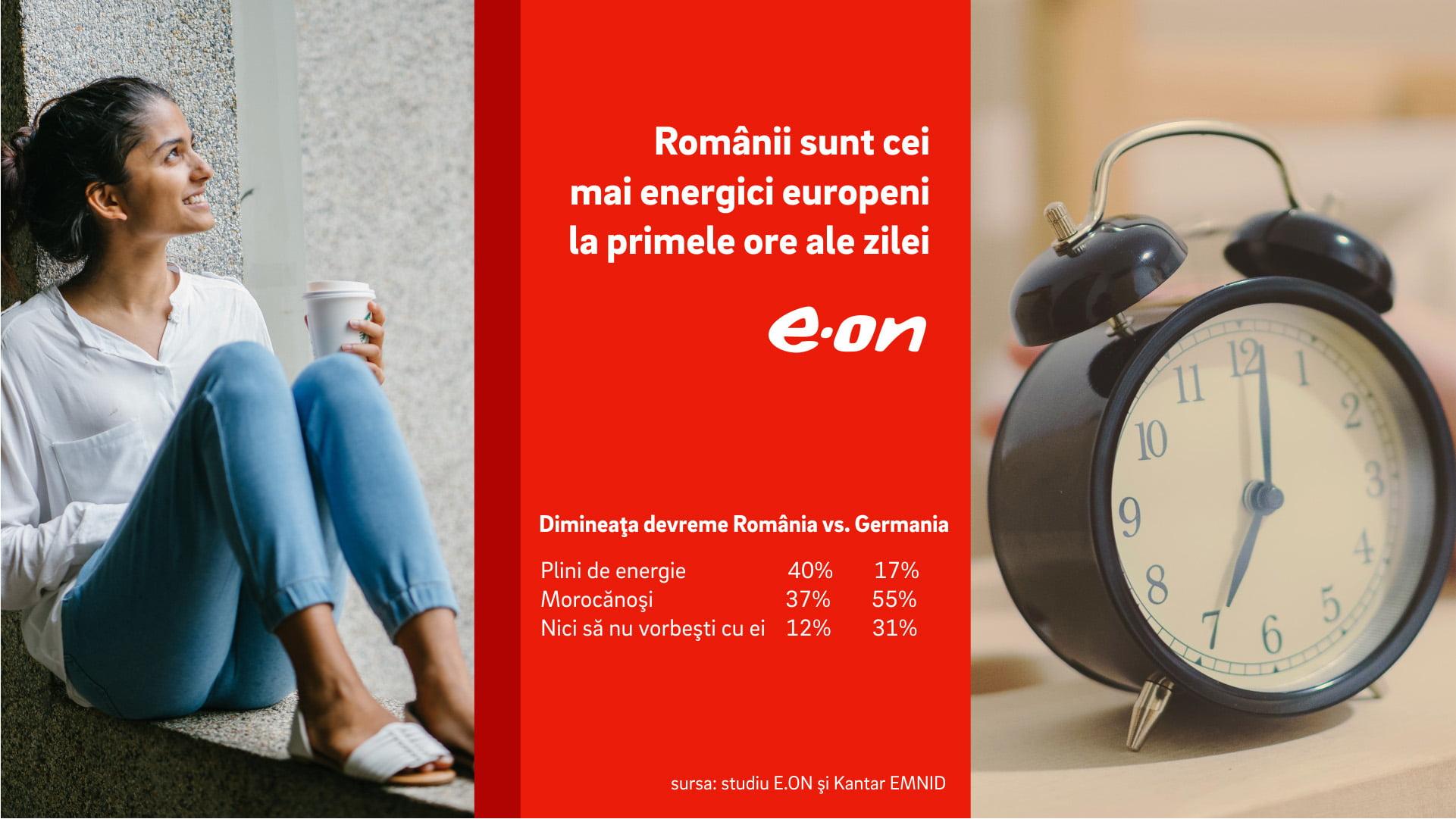 Studiu E.ON: Românii sunt cei mai energici europeni la primele ore ale zilei