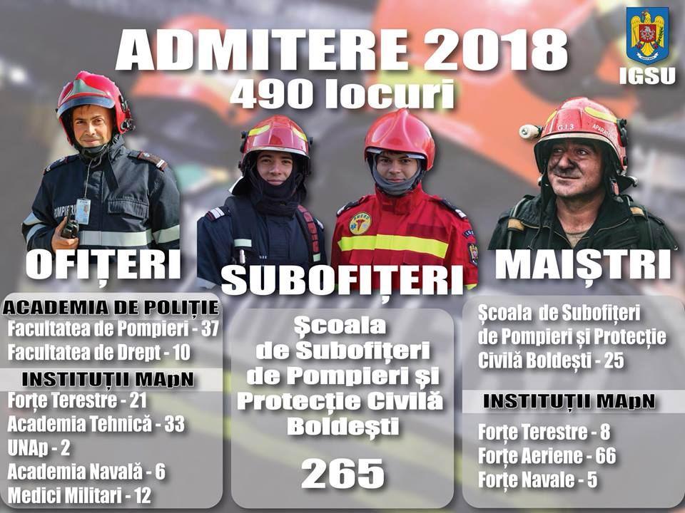 Înscrieri pentru viitorii pompieri la instituţiile militare de învăţământ