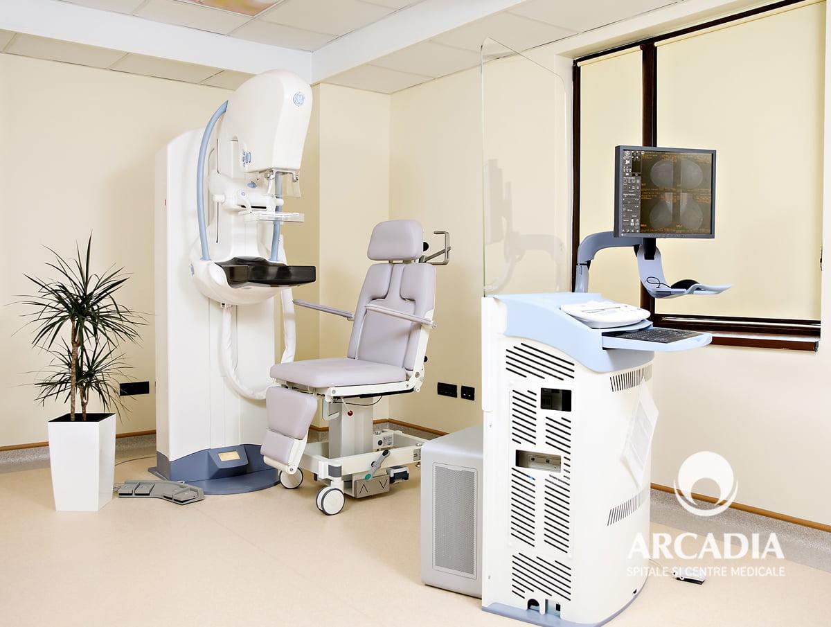 Centrul de Sănătate a Sânului Arcadia – Diagnostic | Consiliere | Tratament | Reconstrucție | Recuperare