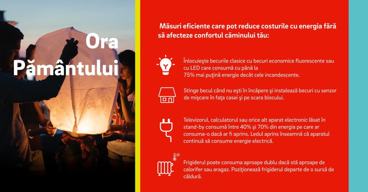 E.ON România: Ora Pământului poate aduce în România o economie de energie de peste 1 milion kilowaţi oră