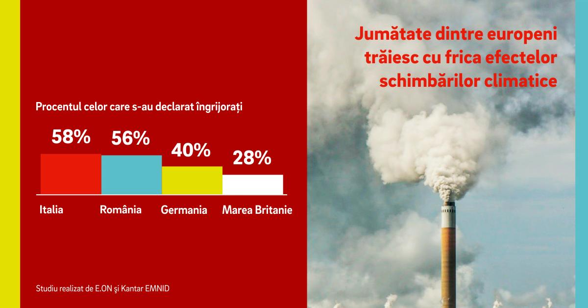 Românii și italienii, cei mai ingrijorați de schimbările climatice